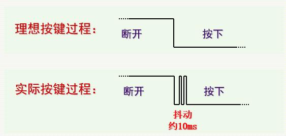 image-20210529230310588