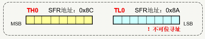 image-20210613165358451